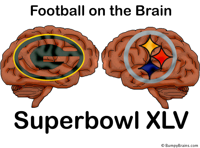 Football on the Brain